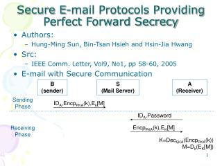 Secure E-mail Protocols Providing Perfect Forward Secrecy