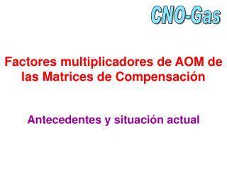 Factores multiplicadores de AOM de las Matrices de Compensación