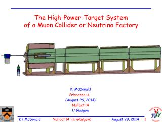 The High-Power-Target System of a  Muon  Collider or Neutrino Factory