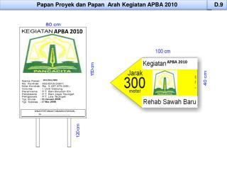 Papan Proyek dan Papan Arah Kegiatan  APBA 2010