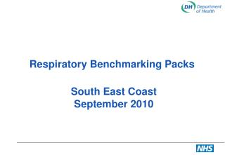 Respiratory Benchmarking Packs