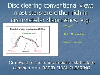 Disc clearing conventional view: most stars are either rich in circumstellar diagnostics, e.g.