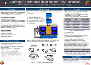Learning Co-reference Relations for FOAF Instances