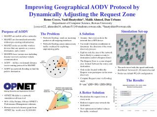 Purpose of AODV