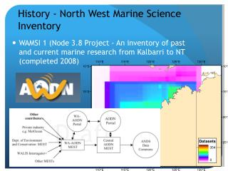 History - North West Marine Science Inventory