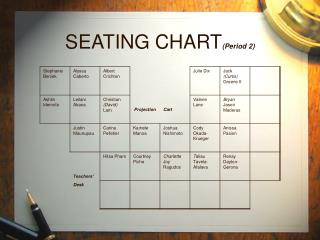 SEATING CHART (Period 2)