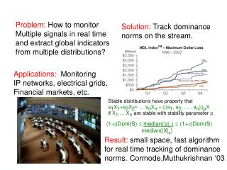 Problem:  How to monitor  Multiple signals in real time  and extract global indicators