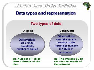 Data types and representation