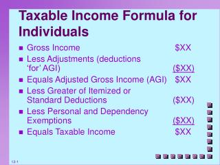Taxable Income Formula for Individuals