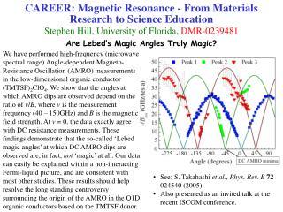 Are Lebed's Magic Angles Truly Magic?