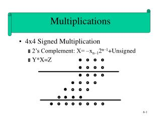 4x4 Signed Multiplication 2's Complement: X= –x n–1 2 n–1 +Unsigned Y*X=Z