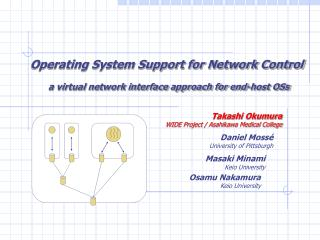 Operating System Support for Network Control a virtual network interface approach for end-host OSs