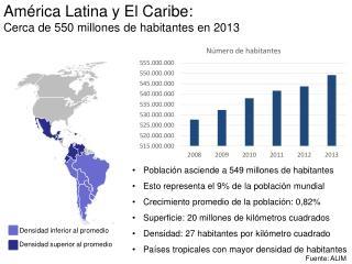 América Latina y El Caribe:  Cerca de 550 millones de habitantes en 2013
