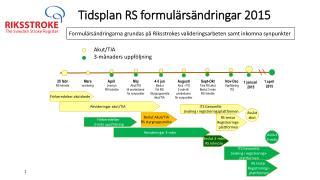 Tidsplan RS formulärsändringar 2015