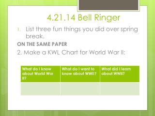 4.21.14 Bell Ringer