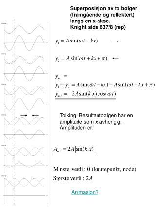 Superposisjon av to bølger (framgående og reflektert)  langs en x-akse. Knight side 637/8 (rep)