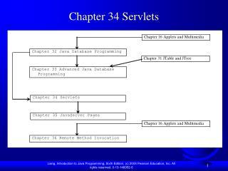Chapter 34 Servlets