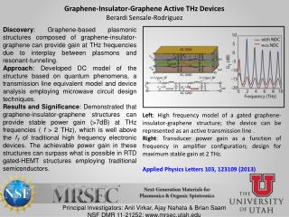 Graphene-Insulator-Graphene Active THz Devices Berardi Sensale-Rodriguez