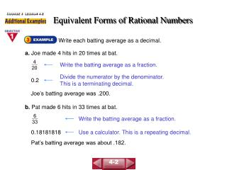 Equivalent Forms of Rational Numbers