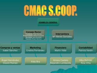CMAC S.COOP.