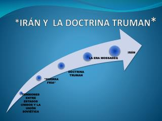 *Irán y  la doctrina Truman *