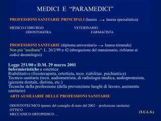 PROFESSIONI SANITARIE PRINCIPALI (laurea     laurea specialistica)