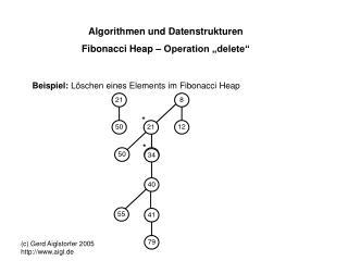 """Algorithmen und Datenstrukturen Fibonacci Heap – Operation """"delete"""""""