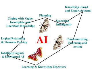 Intelligent Agents  & Distributed AI