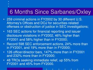 6 Months Since Sarbanes