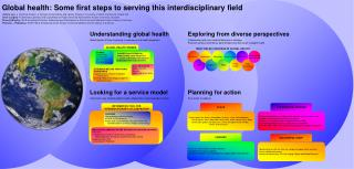 Global health: Some first steps to serving this interdisciplinary field