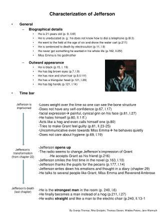 Characterization of Jefferson