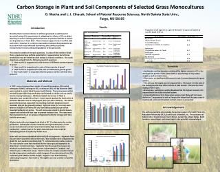 Carbon Storage in Plant and Soil Components of Selected Grass Monocultures