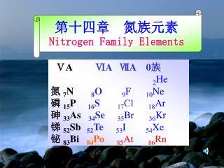 第十四章  氮族元素 Nitrogen Family Elements