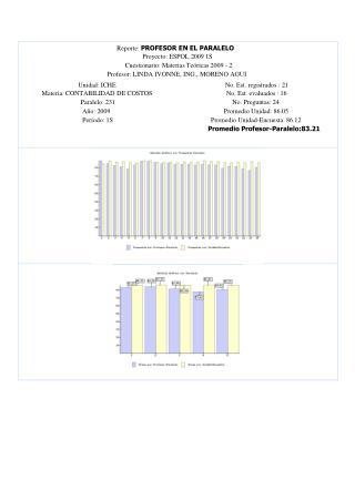 Reporte:  PROFESOR EN EL PARALELO Proyecto: ESPOL 2009 1S