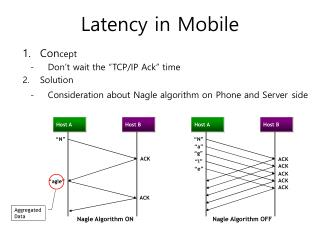 Latency in Mobile