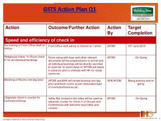 GSTS Action  Plan Q1