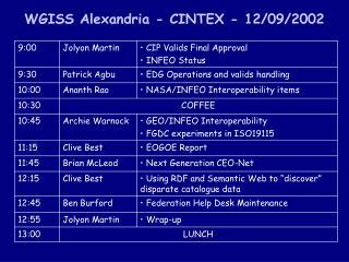 WGISS Alexandria - CINTEX - 12/09/2002