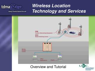 Wireless Location Technology and Services