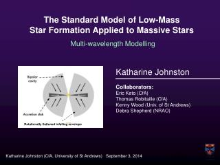 The Standard Model of Low-Mass  Star Formation Applied to Massive Stars Multi-wavelength Modelling