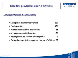 Résultats provisoires 2007  (à fin Octobre)