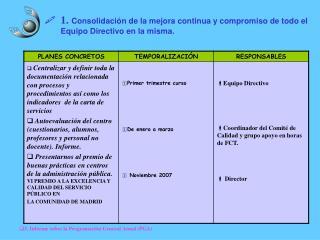 1. Consolidación de la mejora continua y compromiso de todo el Equipo Directivo en la misma.