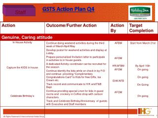 GSTS Action Plan Q4