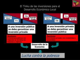 A una inversión pública se debe garantizar una  inversión privada