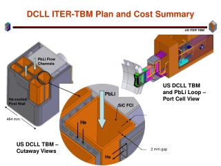 DCLL ITER-TBM Plan and Cost Summary