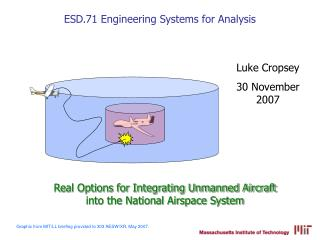 Real Options for Integrating Unmanned Aircraft into the National Airspace System