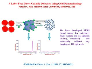 A Label-Free Direct Cyanide Detection using Gold Nanotechnology