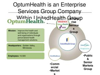 OptumHealth is an Enterprise Services Group Company Within UnitedHealth Group
