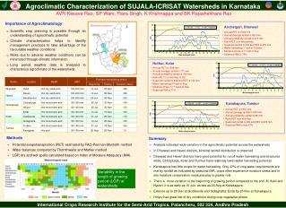 Agroclimatic Characterization of SUJALA-ICRISAT Watersheds in Karnataka