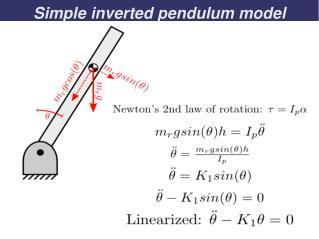 Simple inverted pendulum model