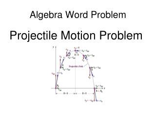 Algebra Word Problem